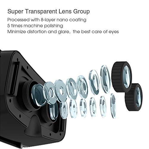 Best lenses for vr headset